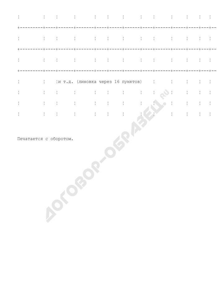 Журнал регистрации результатов технических осмотров жилых домов. Форма N ЖХ-3. Страница 2