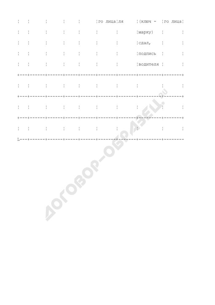 Журнал регистрации технического состояния и выпуска на линию транспортных средств (рекомендуемая форма). Страница 2