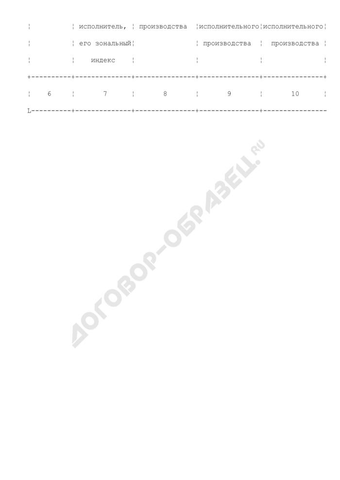 Журнал выдачи документов структурным подразделением территориального органа ФССП России. Страница 2
