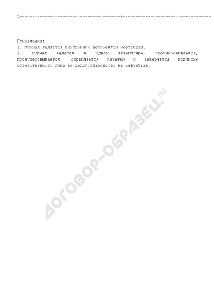 Журнал регистрации анализов очищенных сточных вод (рекомендуемая форма). Страница 2