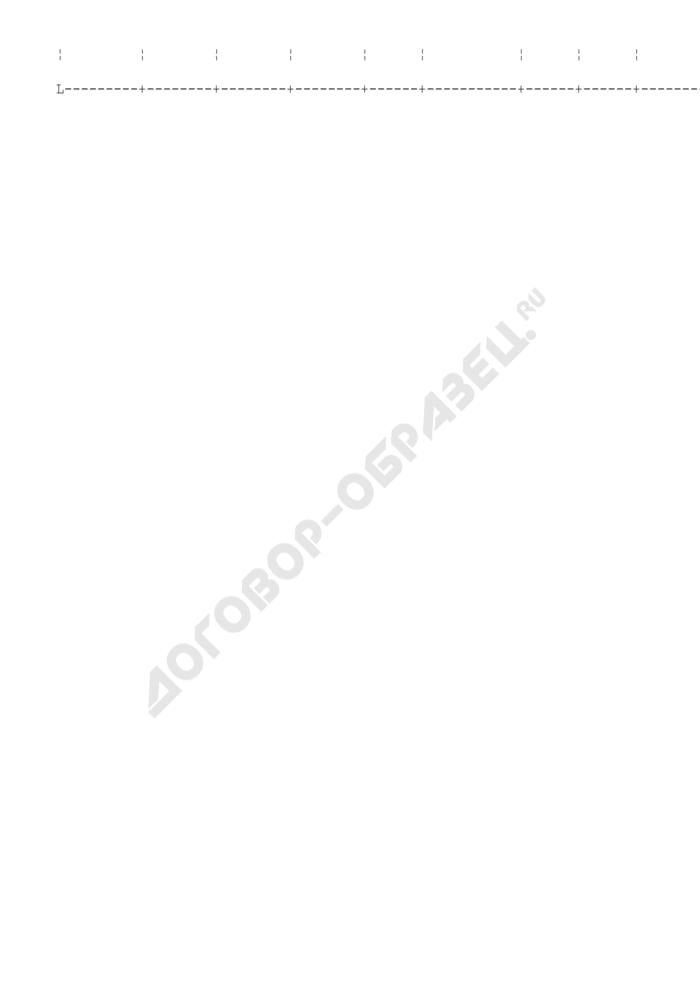 Журнал регистрации распоряжений (распоряжений начальника) Госадмтехнадзора Московской области. Страница 2