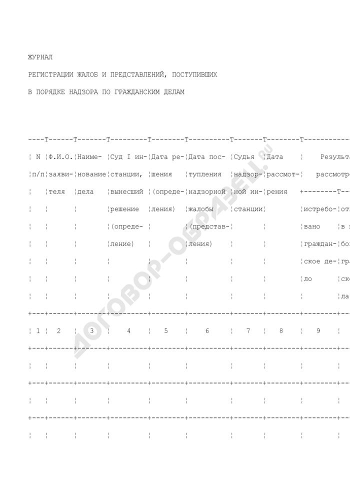 Журнал регистрации жалоб и представлений, поступивших в порядке надзора по гражданским делам. Форма N 40. Страница 1