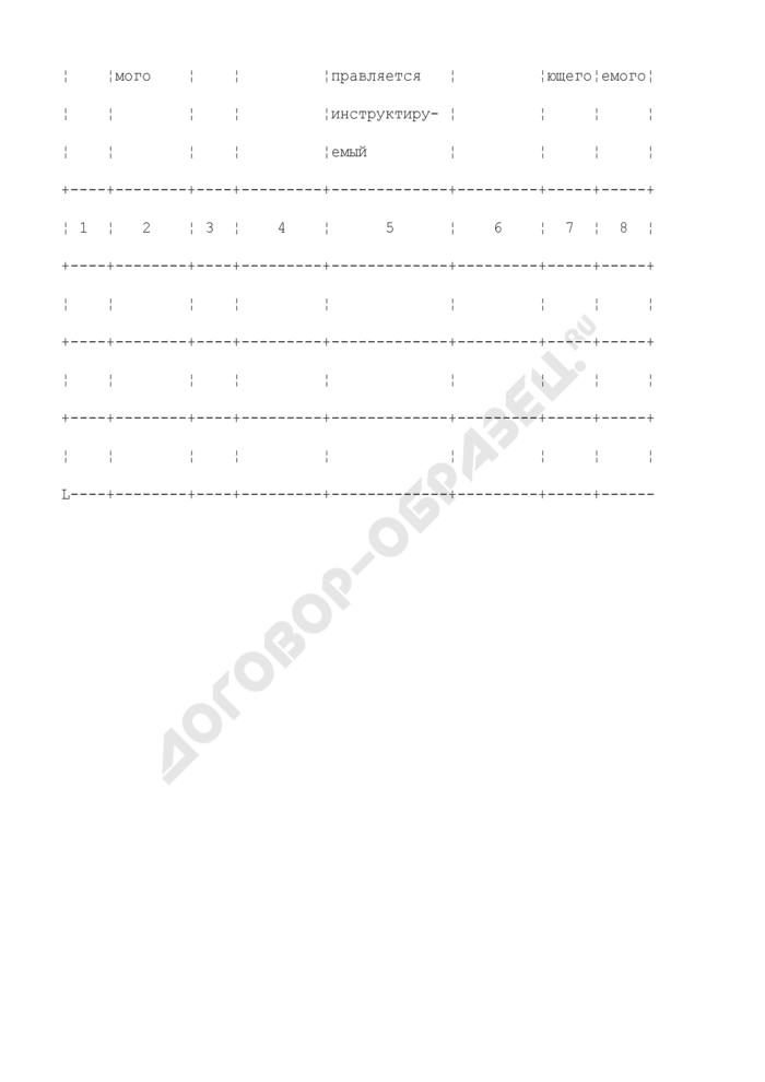Журнал регистрации вводного инструктажа по охране труда. Страница 2