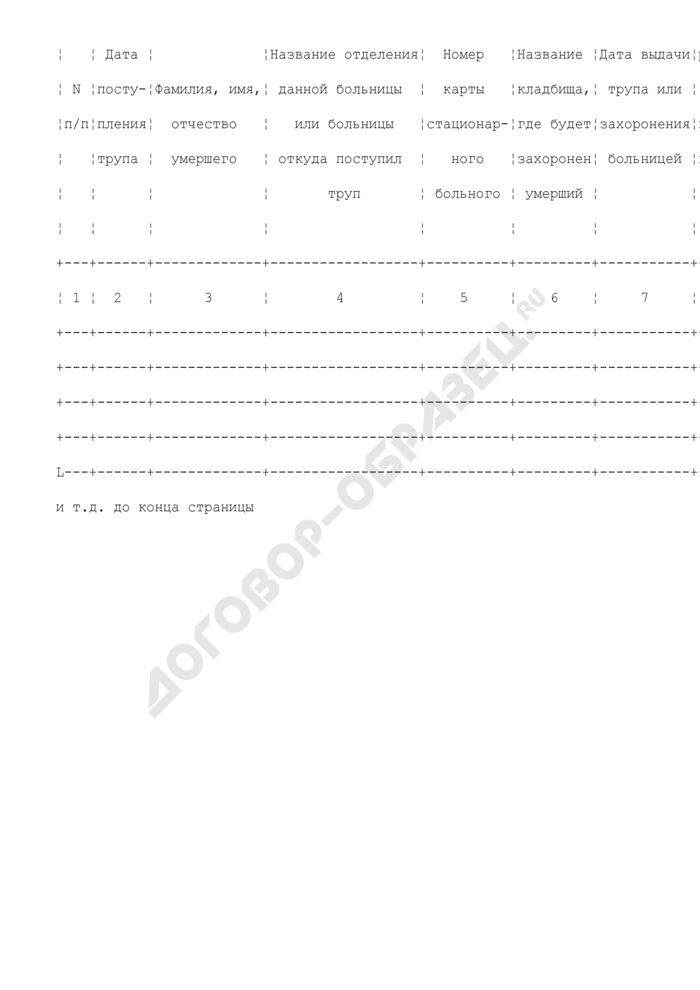 Журнал регистрации поступления и выдачи трупов. Форма N 015/у. Страница 2