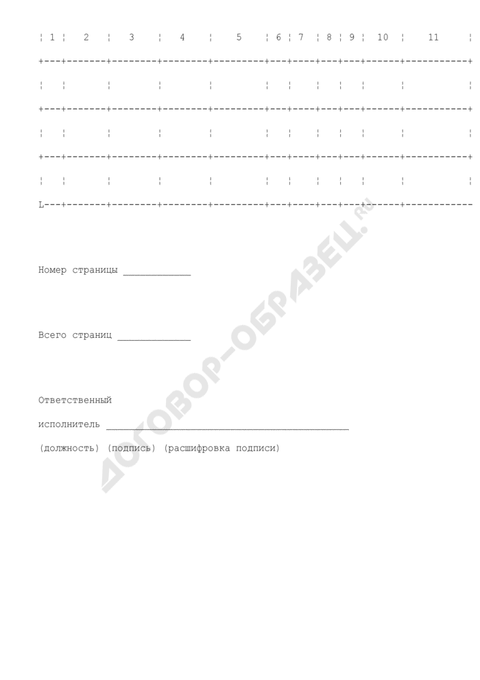 Журнал регистрации выдачи разрешений, дополнений к разрешению на осуществление приносящей доход деятельности органов Федерального казначейства. Страница 2
