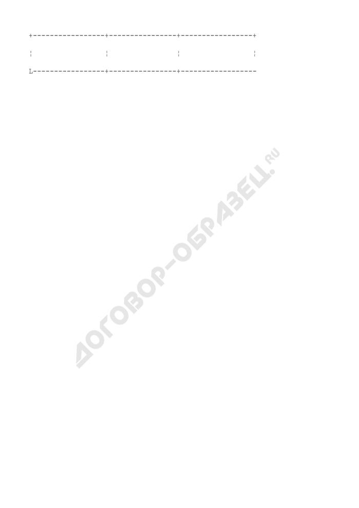 Журнал регистрации вводного инструктажа по охране труда органов управления, учреждений, организаций и предприятий системы Департамента здравоохранения города Москвы. Страница 2