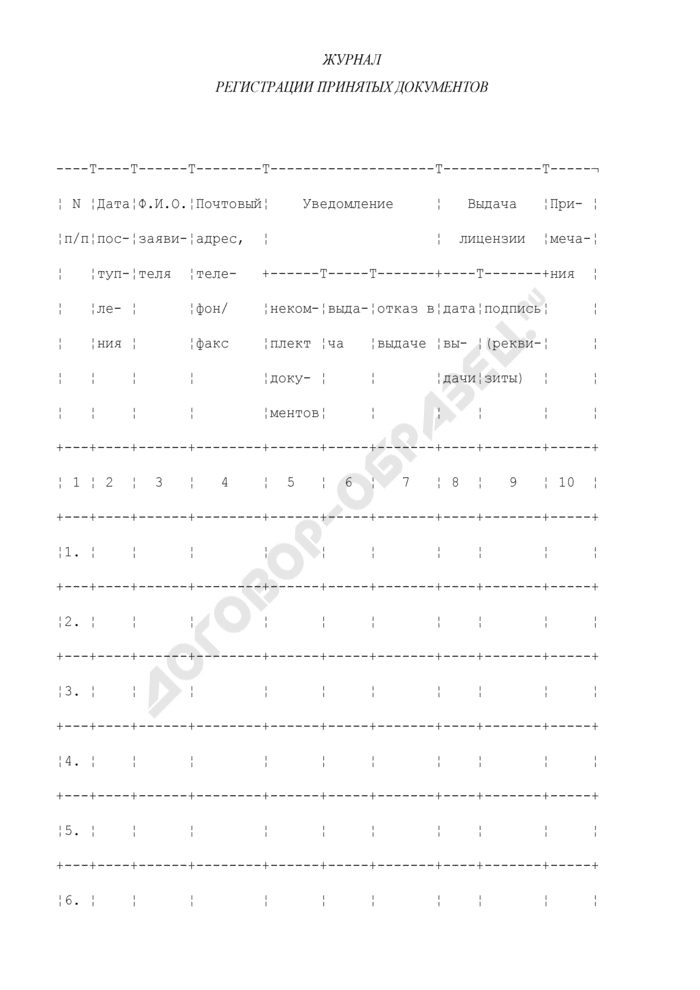 Журнал регистрации принятых документов от соискателей лицензии арбитражного управляющего. Страница 1