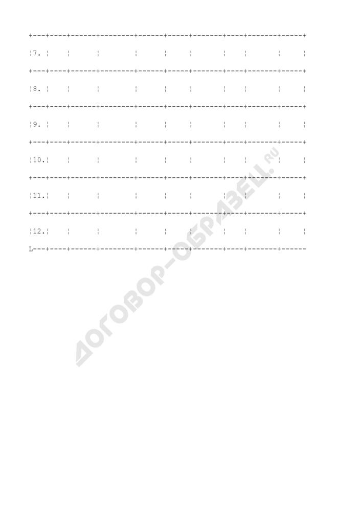 Журнал регистрации принятых документов от соискателей лицензии арбитражного управляющего. Страница 2
