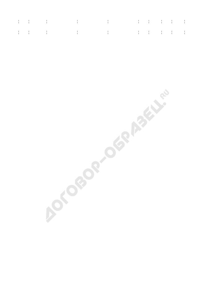 Журнал регистрации заключений по проектам на строительство, переоборудование и ремонт судов. Форма N 304/у. Страница 2