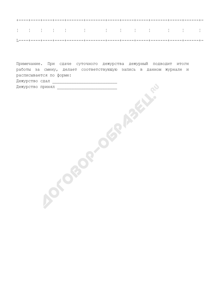Журнал регистрации лиц, доставленных в медицинский вытрезвитель при отделе внутренних дел. Страница 2