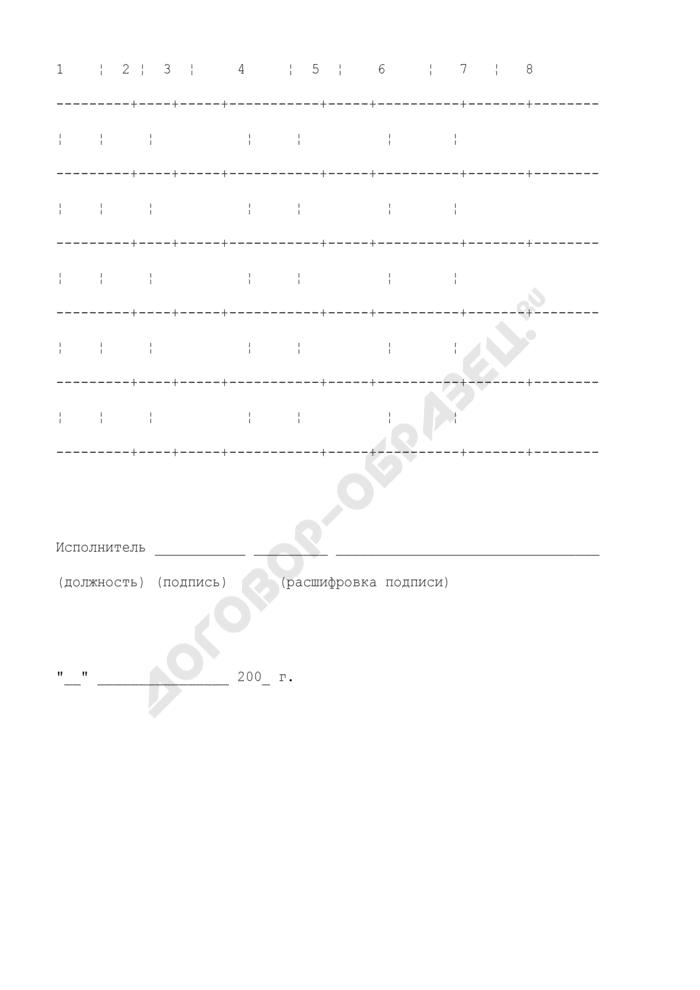 Журнал регистрации бюджетных обязательств для ведения бюджетного учета для органов государственной власти Российской Федерации, федеральных государственных учреждений. Страница 2
