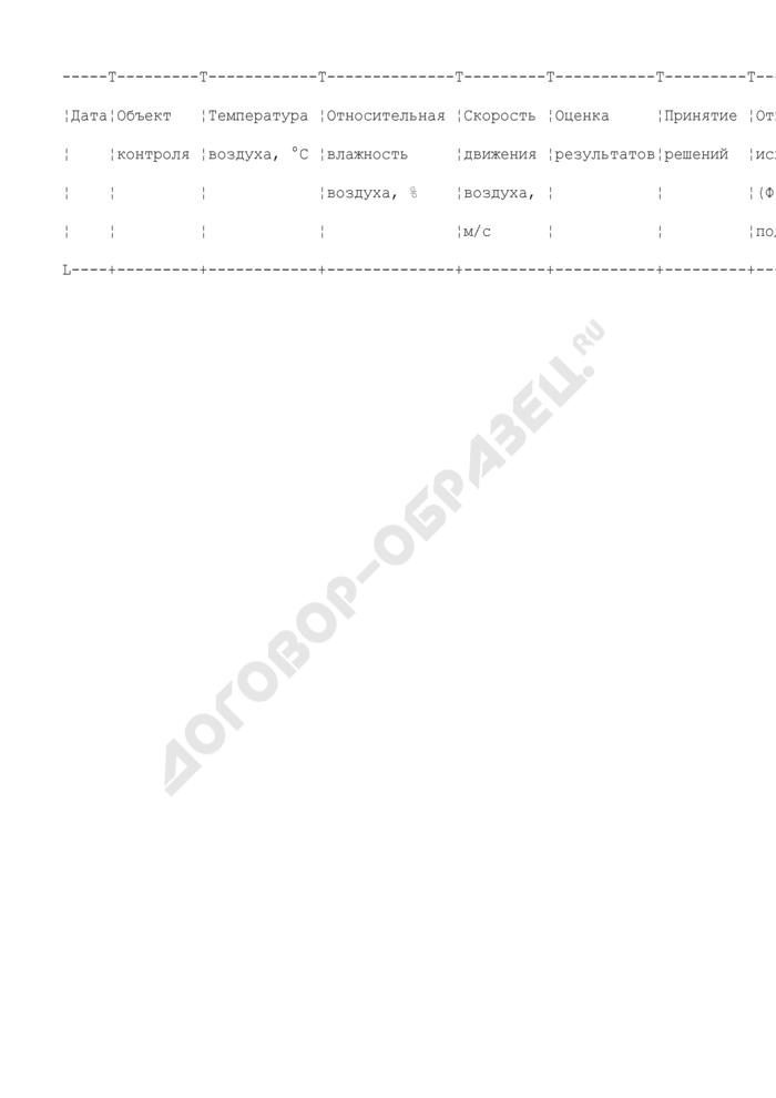 Журнал регистрации параметров микроклимата в производственных, складских помещениях и холодильных шкафах (камерах) (рекомендуемая форма). Страница 1