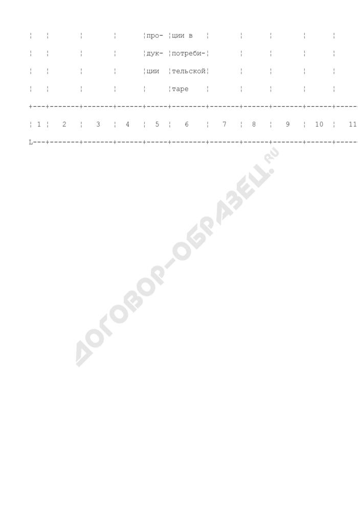 Журнал регистрации заявлений организаций о выдаче акцизных марок. Страница 2