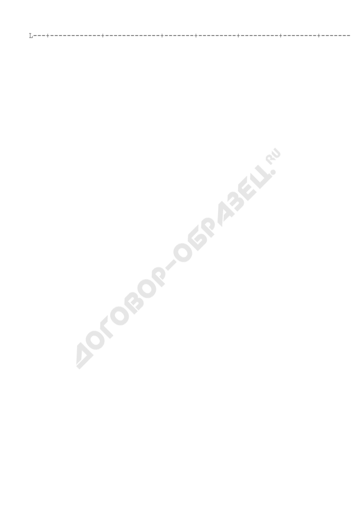 Журнал регистрации выданных копий, выписок, документов. Страница 2