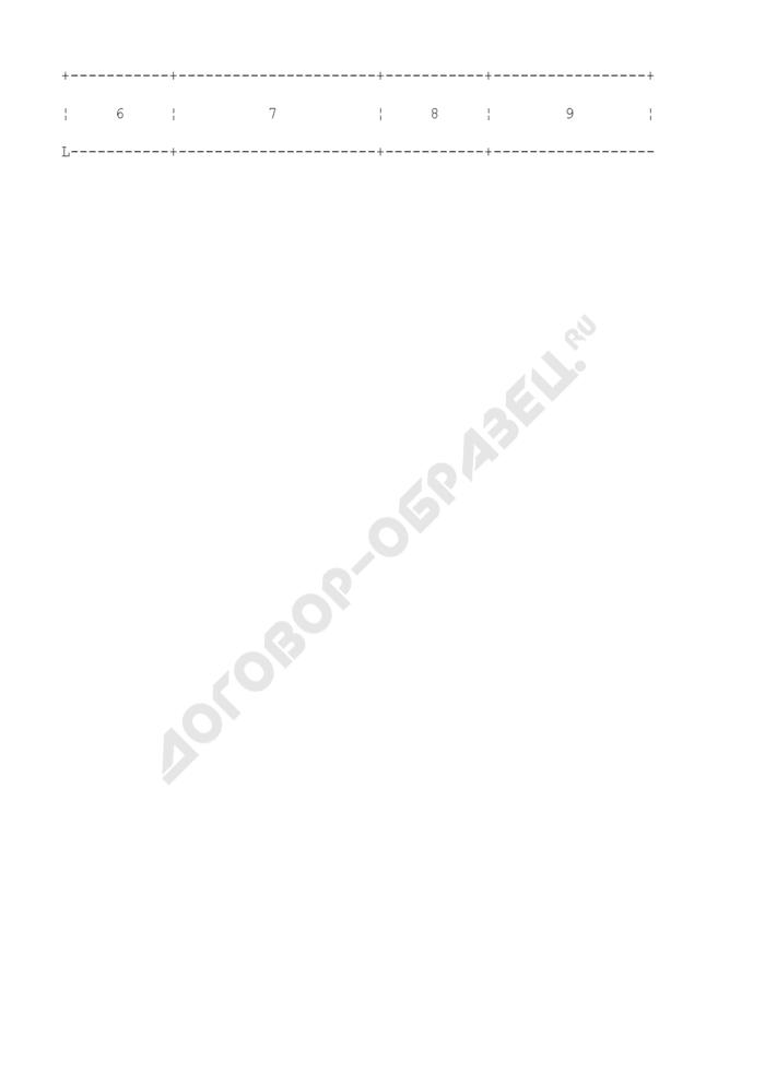 Журнал регистрации внутренних документов с поручениями руководства в арбитражном суде Российской Федерации (первой, апелляционной и кассационной инстанциях). Страница 2