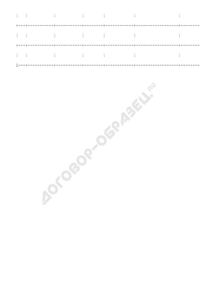 Журнал регистрации выданных денежных чеков получателям средств бюджета города Москвы. Страница 2