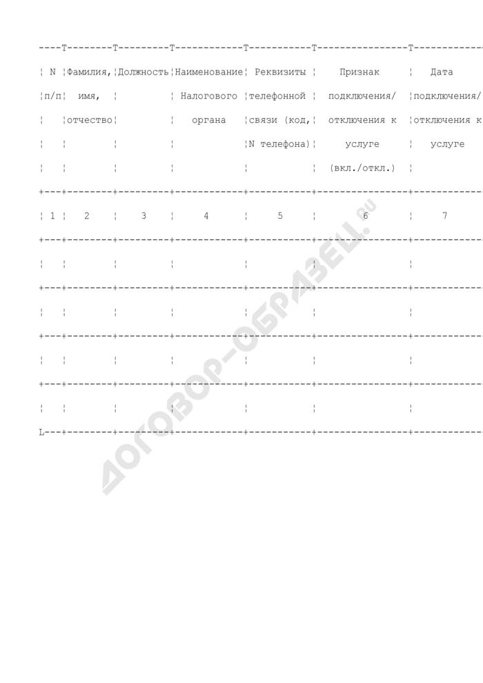 """Журнал регистрации администраторов (пользователей) программно-информационного комплекса """"Ответ. Страница 1"""