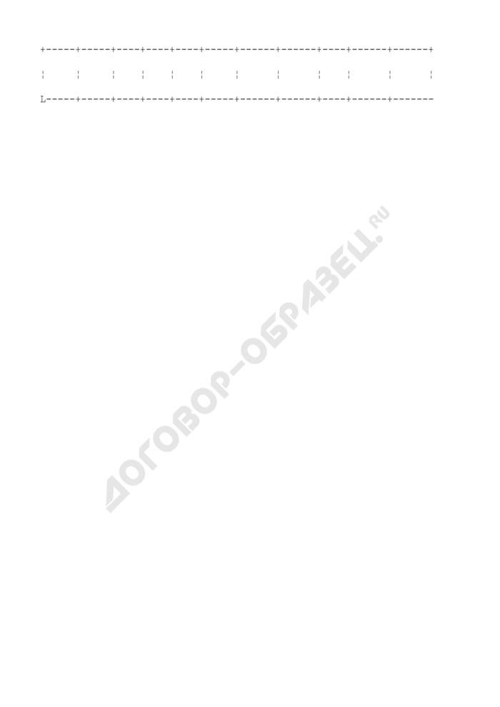 Журнал регистрации заявлений, учета и выдачи лицензий на осуществление торговли табачными изделиями в Мытищинском районе Московской области. Форма N 1. Страница 2