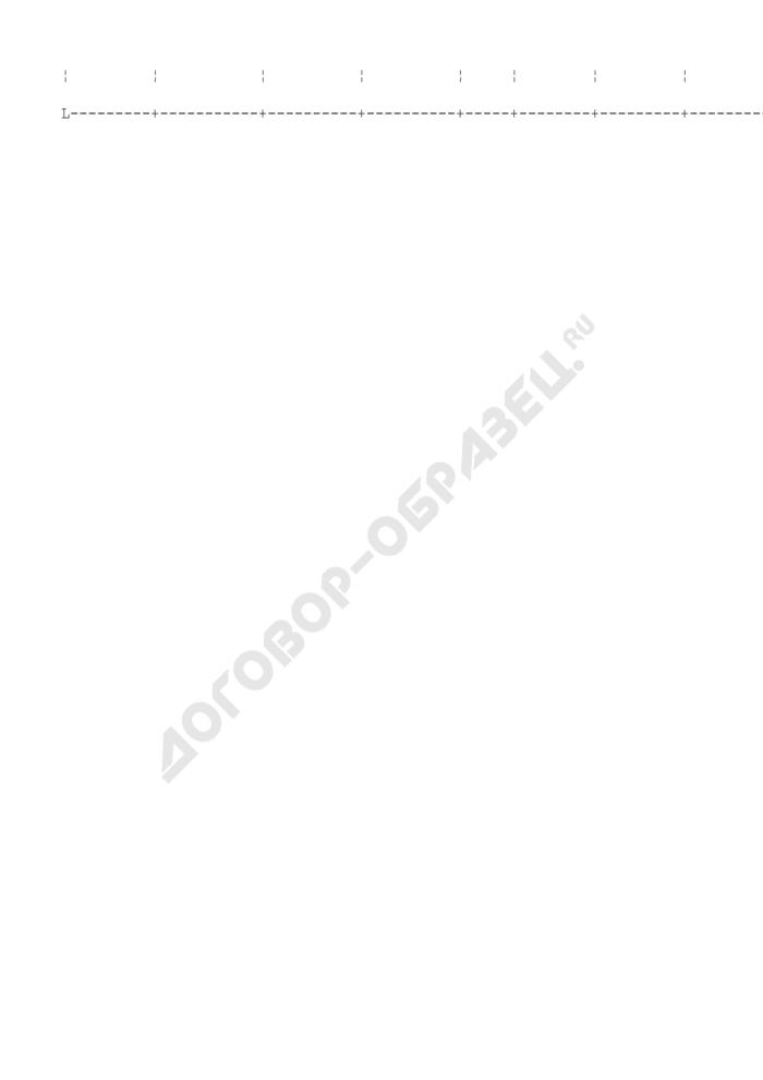 Журнал регистрации заявлений, учета и выдачи разрешений на право торговли продовольственными и непродовольственными товарами на территории Мытищинского района Московской области. Форма N 1. Страница 2