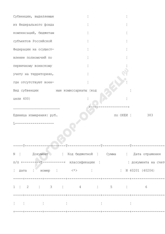 Журнал регистрации платежных документов по поступлению из федерального бюджета (бюджета субъекта Российской Федерации) субсидий (субвенций), контроль за использованием которых возложен на органы Федерального казначейства, связанных с возмещением расходов бюджета субъекта Российской Федерации (местного бюджета). Страница 2
