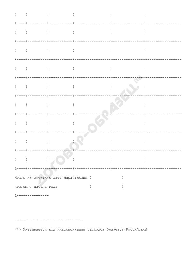 Журнал регистрации платежных документов по поступлению из федерального бюджета (бюджета субъекта Российской Федерации) субсидий (субвенций), контроль за использованием которых возложен на органы Федерального казначейства, связанных с возмещением расходов бюджета субъекта Российской Федерации (местного бюджета). Страница 3