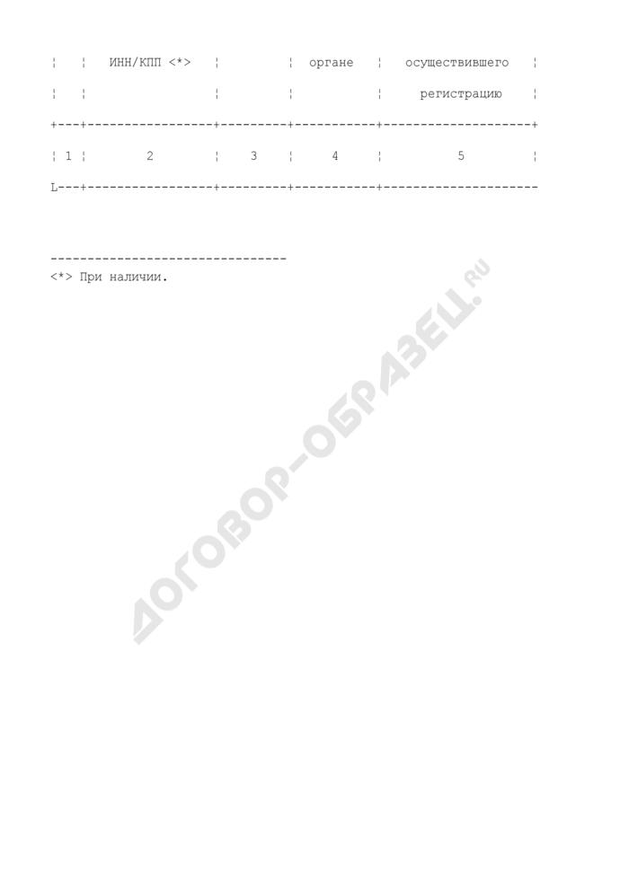 Журнал регистрации реестров счетов-фактур, выставленных лицами, имеющими свидетельство на переработку прямогонного бензина, лицам, имеющим свидетельство на производство прямогонного бензина, совершившим операции, предусмотренные подпунктом 12 пункта 1 статьи 182 Налогового кодекса Российской Федерации. Страница 2