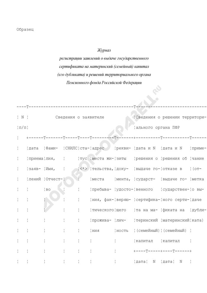 Журнал регистрации заявлений о выдаче государственного сертификата на материнский (семейный) капитал (его дубликата) и решений территориального органа Пенсионного фонда Российской Федерации. Страница 1