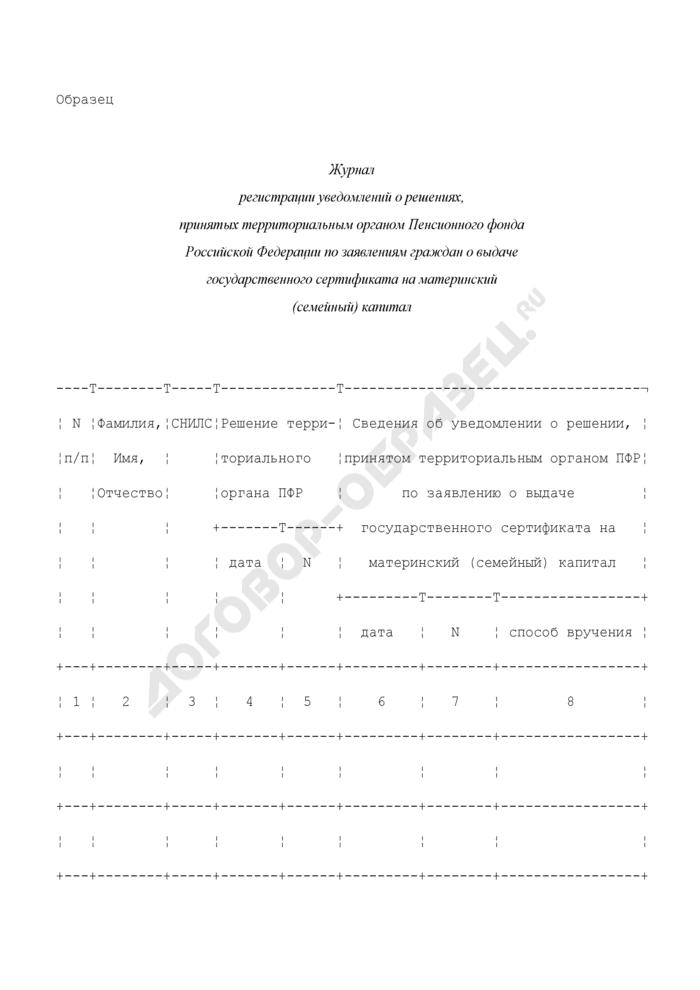 Журнал регистрации уведомлений о решениях, принятых территориальным органом Пенсионного фонда Российской Федерации по заявлениям граждан о выдаче государственного сертификата на материнский (семейный) капитал. Страница 1