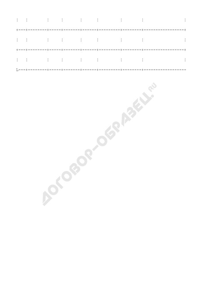 Журнал регистрации уведомлений о решениях, принятых территориальным органом Пенсионного фонда Российской Федерации по заявлениям граждан о выдаче государственного сертификата на материнский (семейный) капитал. Страница 2