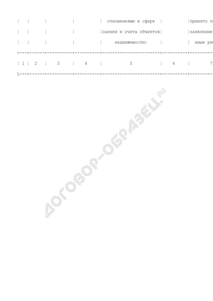 Журнал регистрации приема граждан в Федеральном агентстве кадастра объектов недвижимости. Страница 2