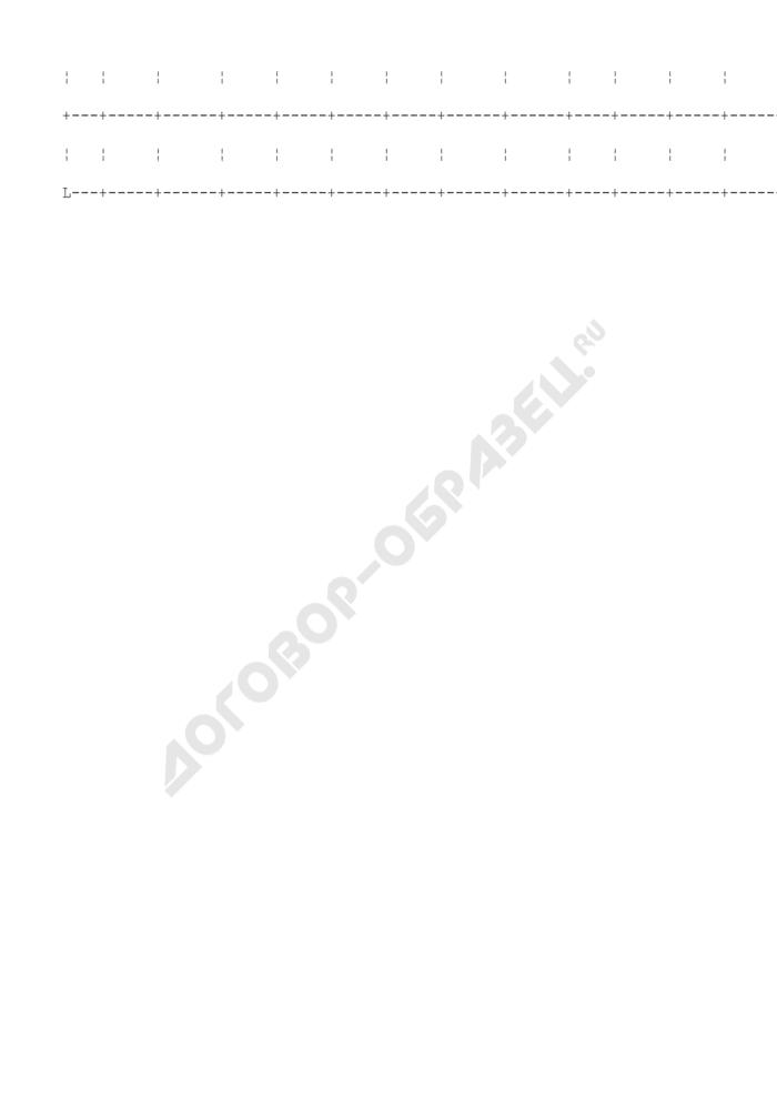 Журнал движения документов, принятых от налогоплательщика-организации для постановки на учет в налоговом органе налогоплательщика-организации по месту ее нахождения, по месту нахождения филиалов (представительств), недвижимого имущества и транспортных средств. Страница 3