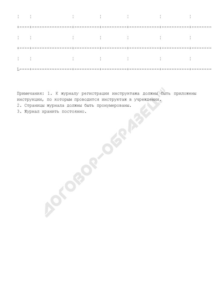 Журнал регистрации инструктажа на рабочем месте по радиационной безопасности при проведении лучевой терапии с использованием открытых радионуклидных источников ионизирующего излучения. Страница 2
