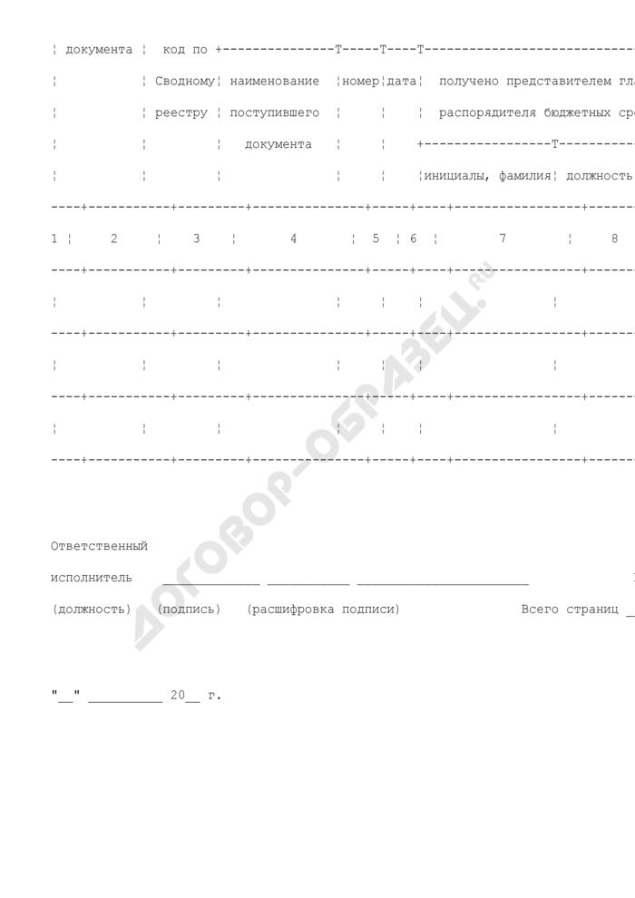 Журнал регистрации генеральных разрешений, дополнений к генеральному разрешению, разрешений, дополнений к разрешению на осуществление приносящей доход деятельности. Страница 2