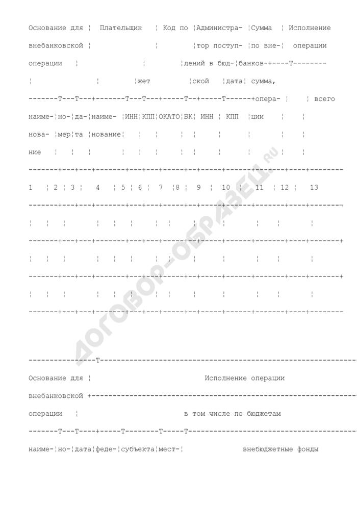 Журнал регистрации внебанковских операций. Страница 2