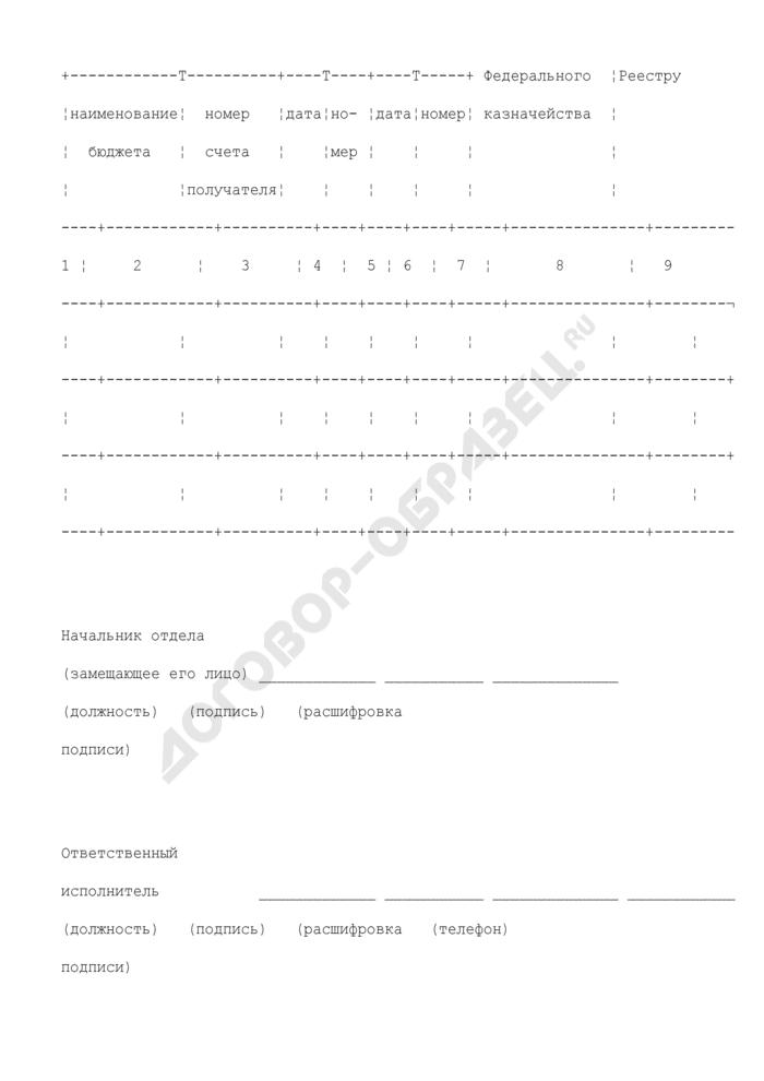 Журнал регистрации реестров перечисленных поступлений. Страница 2