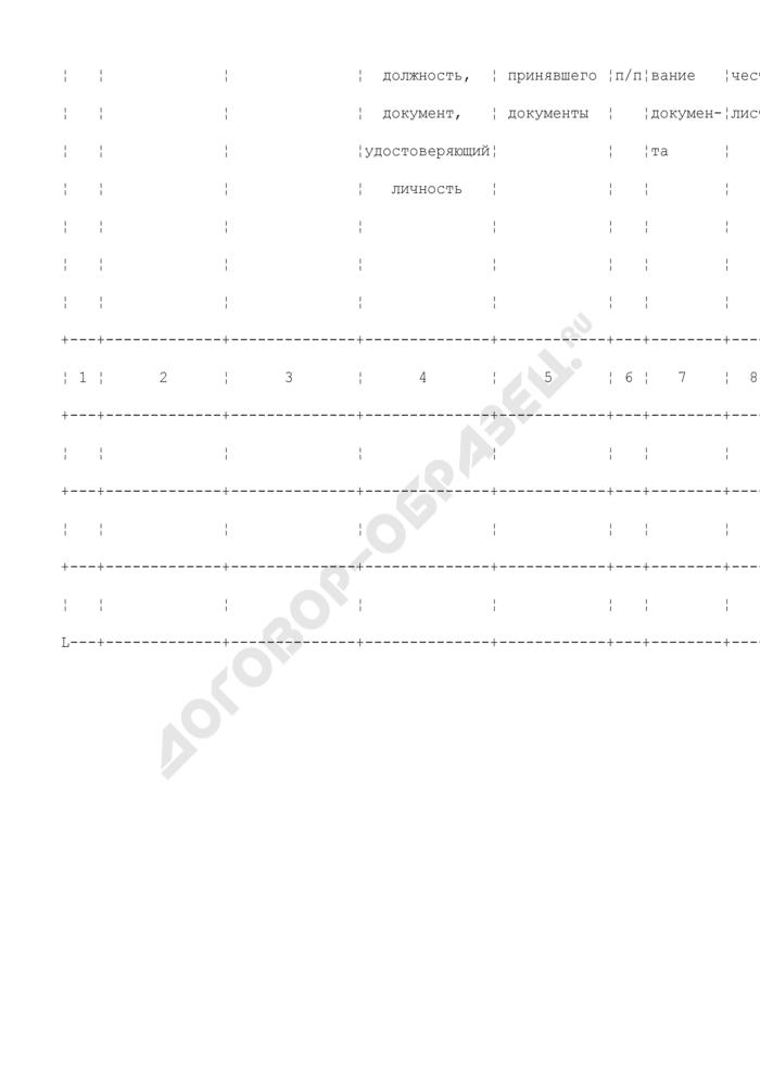Журнал регистрации заявлений и учета выданных разрешений (отказов в выдаче разрешений) на строительство в границах особой экономический зоны (образец). Страница 2