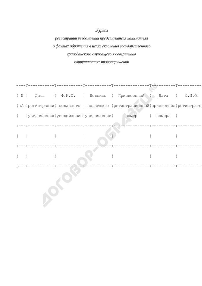Журнал регистрации уведомлений представителя нанимателя о фактах обращения в целях склонения государственного гражданского служащего к совершению коррупционных правонарушений. Страница 1
