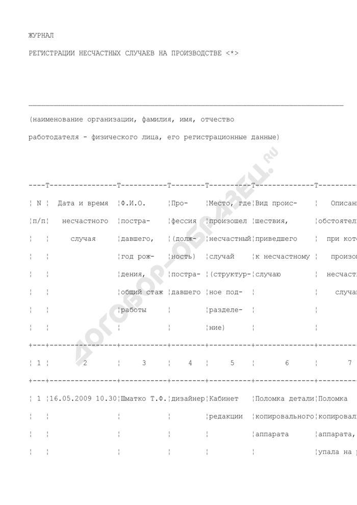 Журнал регистрации несчастных случаев на производстве (пример заполнения). Страница 1