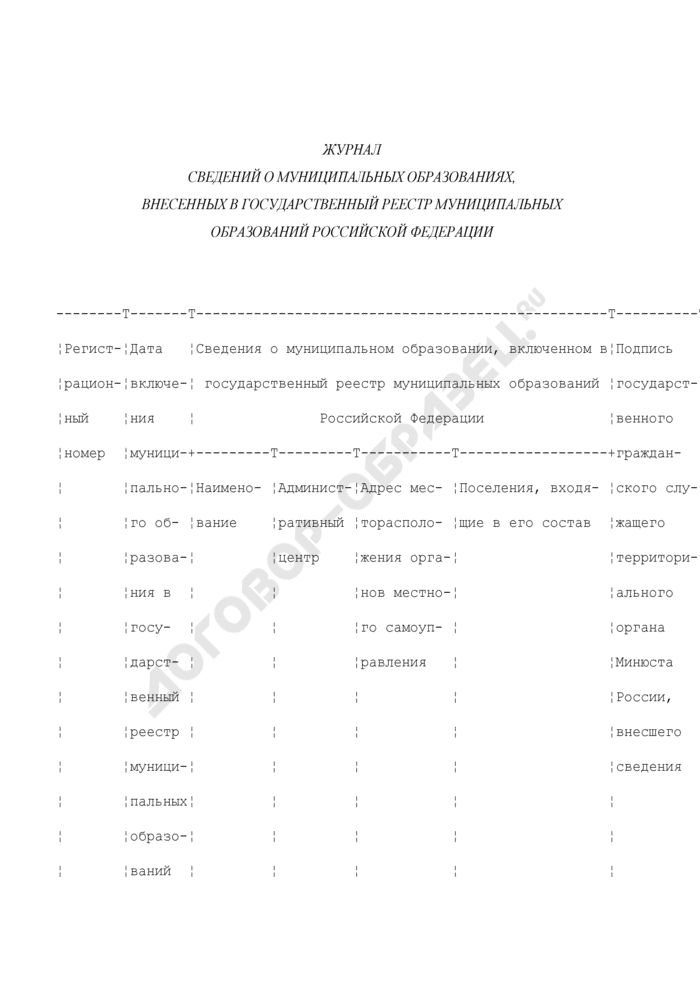 Журнал сведений о муниципальных образованиях, внесенных в государственный реестр муниципальных образований Российской Федерации. Страница 1
