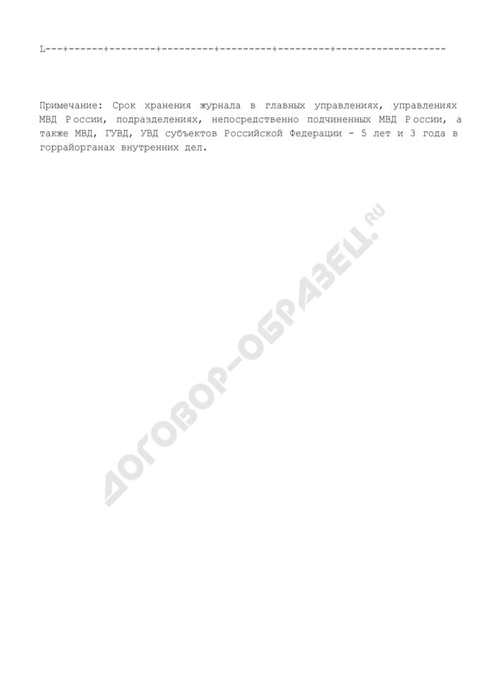 Журнал согласований маршрутов перевозки опасных грузов. Страница 2