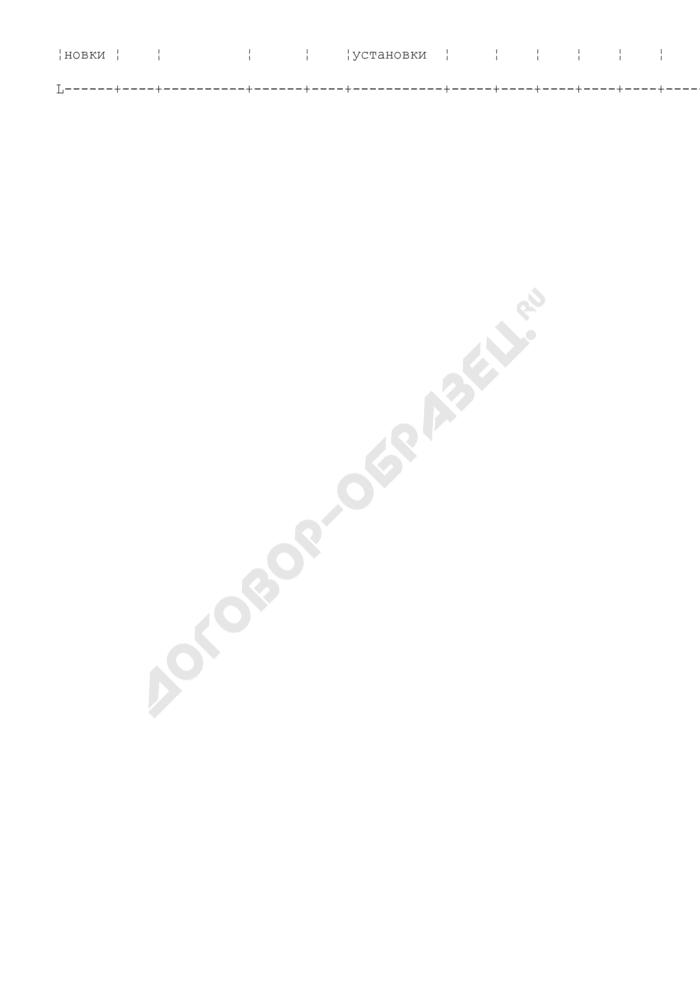 Журнал технического обслуживания и ремонта оборудования объекта СУГ. Форма N 32Э. Страница 2