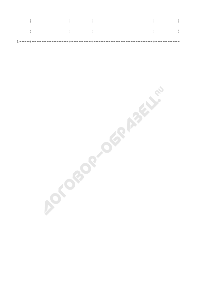 Журнал технического обслуживания и ремонта средства радиотехнического обеспечения полетов воздушных судов и связи. Страница 2