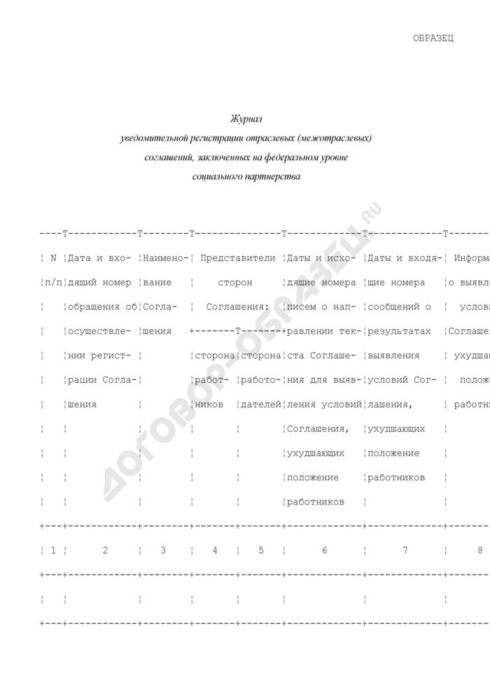 Журнал уведомительной регистрации отраслевых (межотраслевых) соглашений, заключенных на федеральном уровне социального партнерства (образец). Страница 1