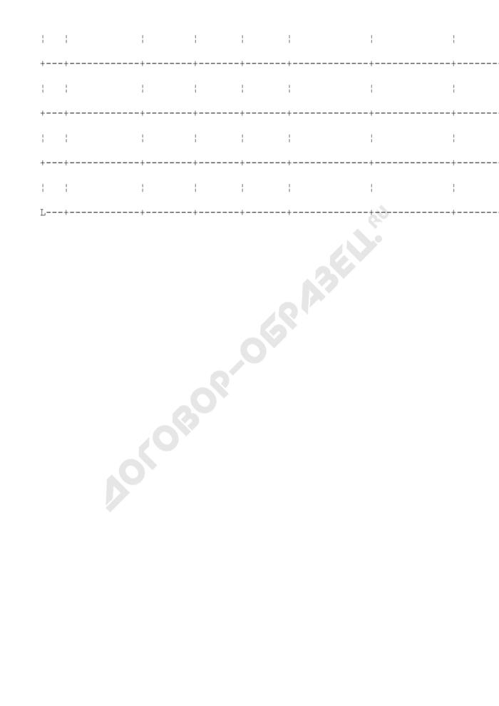 Журнал уведомительной регистрации отраслевых (межотраслевых) соглашений, заключенных на федеральном уровне социального партнерства (образец). Страница 2