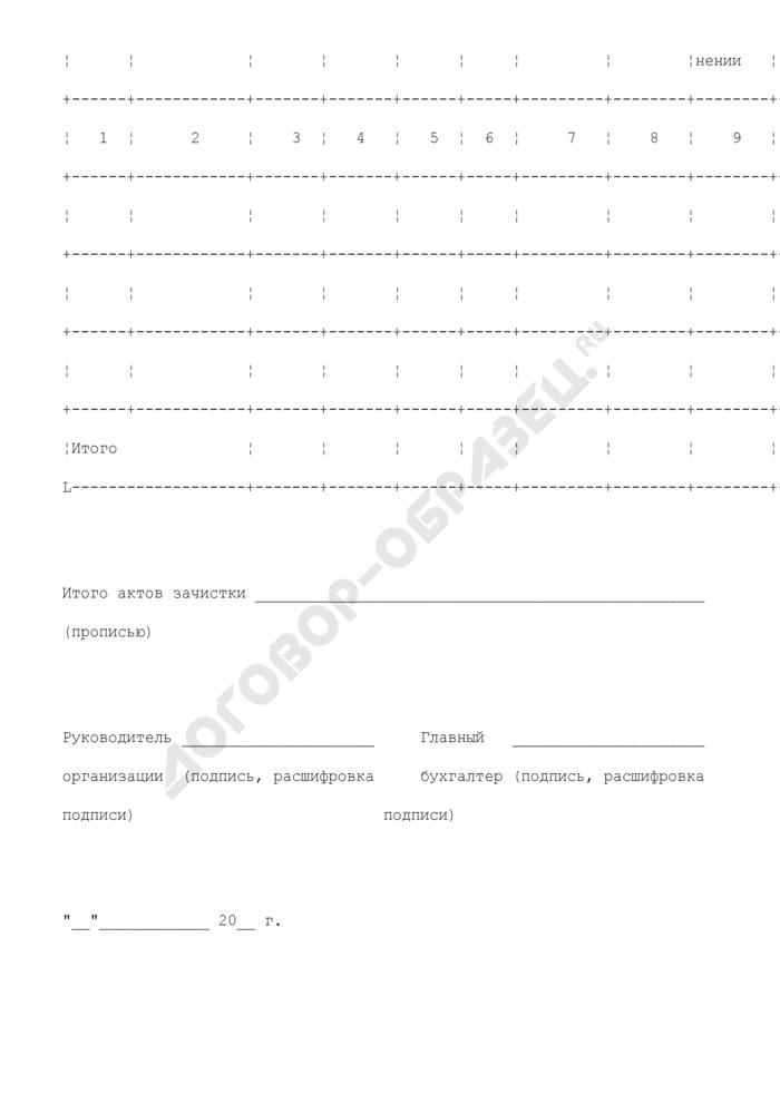 Журнал утвержденных актов зачистки. Отраслевая форма N ЗПП-176. Страница 2