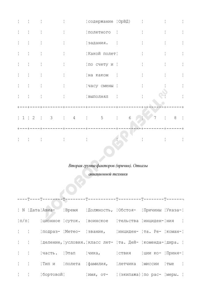 Журнал учета авиационных инцидентов авиационной части, соединения. Страница 2