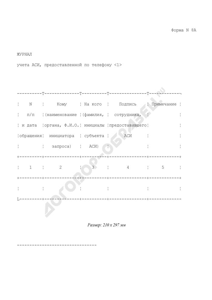 Журнал учета адресно-справочной информации, предоставленной по телефону. Форма N 8А. Страница 1