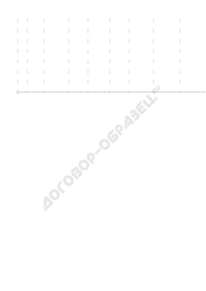 Журнал учета актов приема-передачи постановлений (решений) ОТР, ОД по делам о НТП для исполнения (в отдел бухгалтерского учета и контроля, в отдел по работе с конфискатами и взиманию штрафов). Страница 2