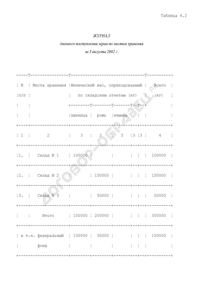 Журнал дневного поступления зерна по местам хранения для хлебоприемных и зерноперерабатывающих предприятий (образец). Страница 1
