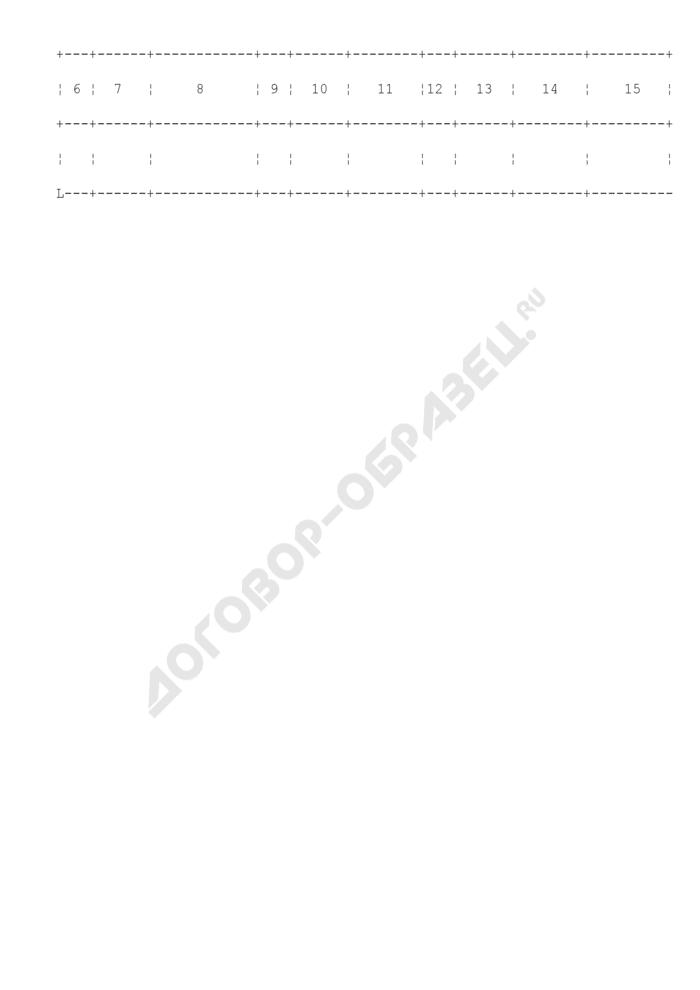 Журнал учета барокамерных подъемов летного состава войсковой части (при подъеме на высоту 5000 - 6000 метров). Страница 2